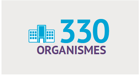 Infographie : 330 organismes